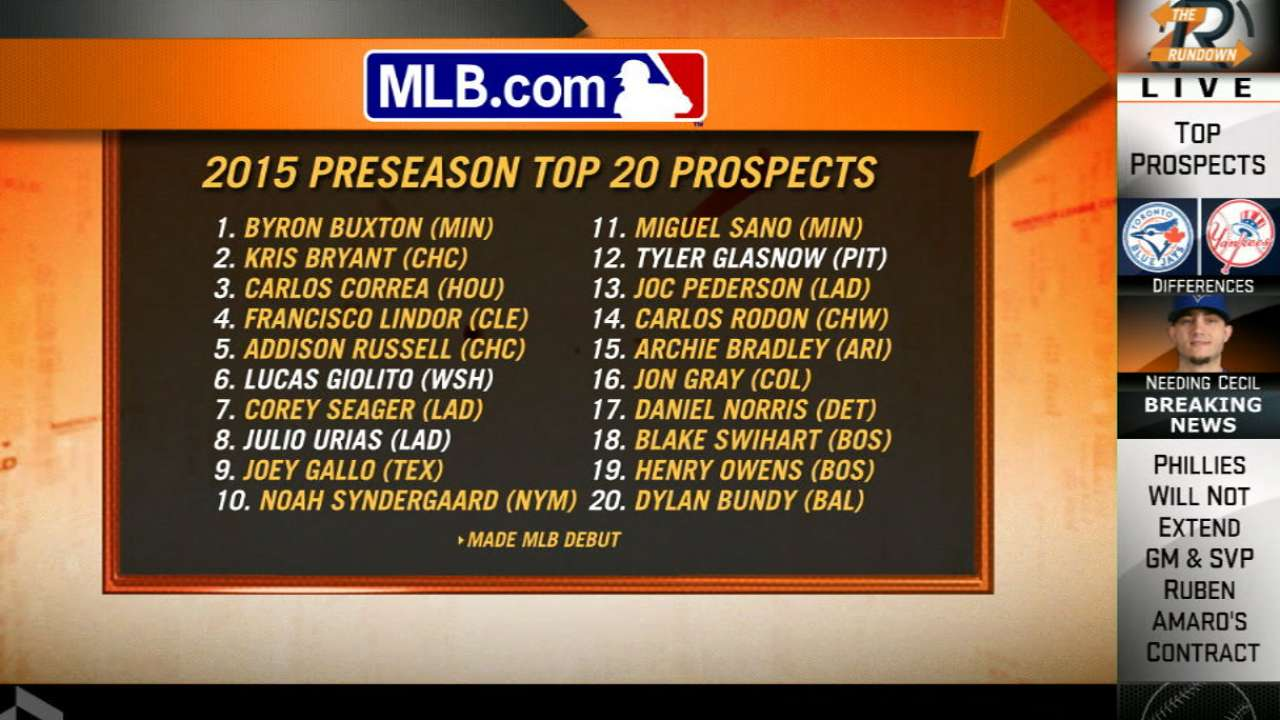 MLB Pipeline's Organizational Prospects of the Year