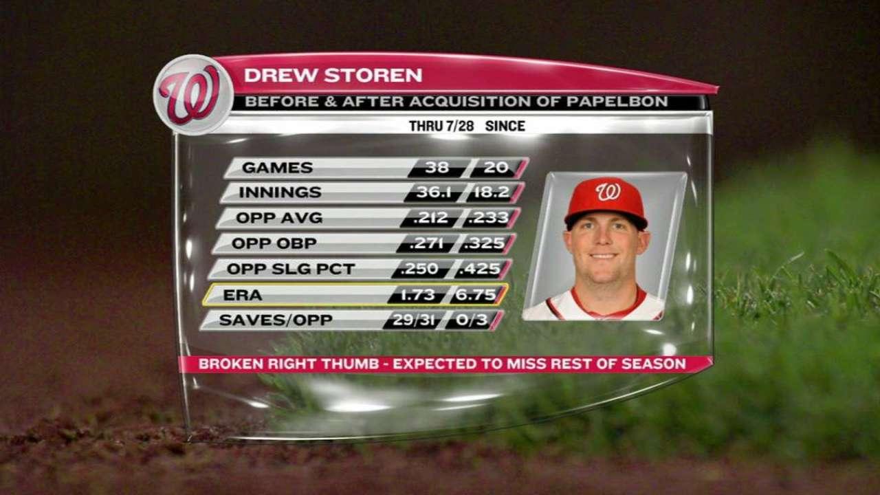 Storen breaks thumb, likely out for season