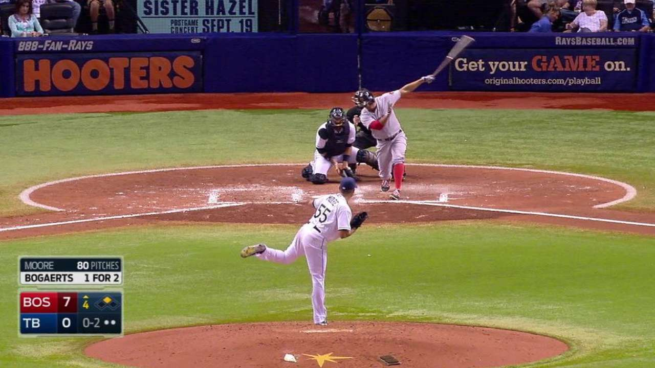 Moore strikes out Bogaerts