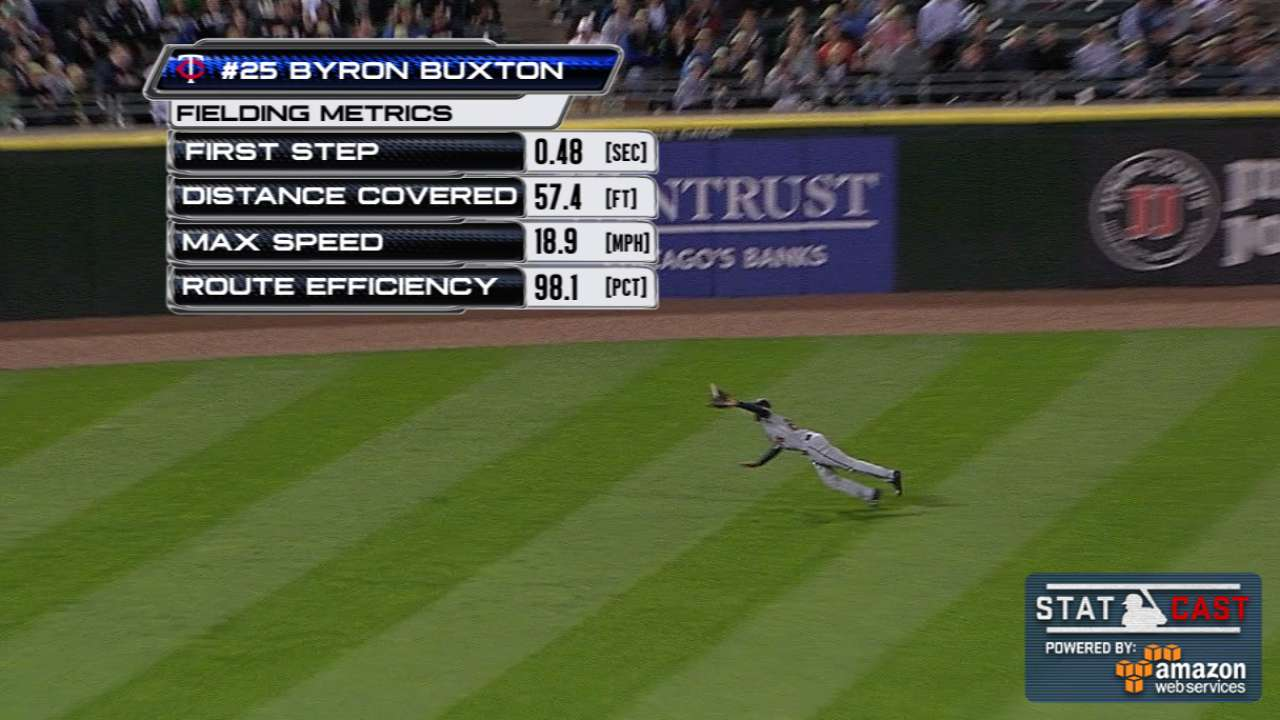 Statcast: Buxton's great dive
