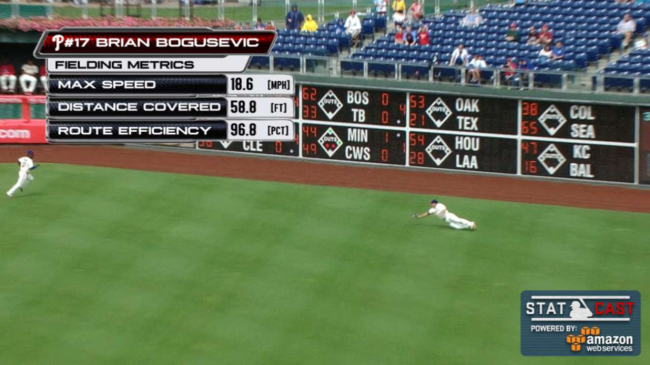 Statcast: Bogusevic's great grab