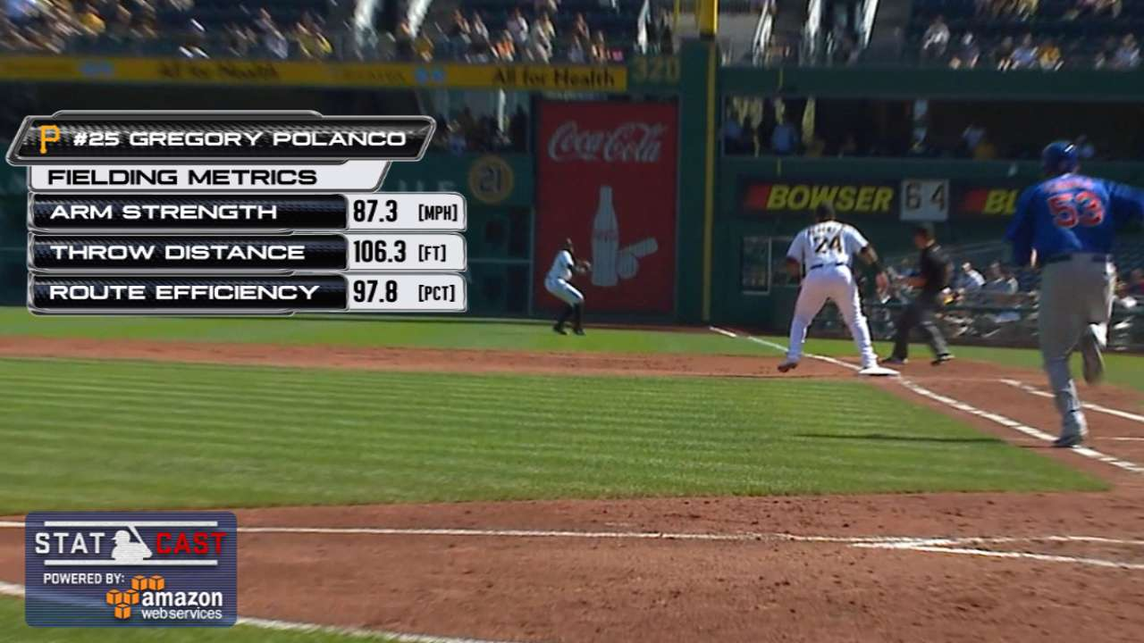 Statcast: Throw throws off hurler's hopes for hit