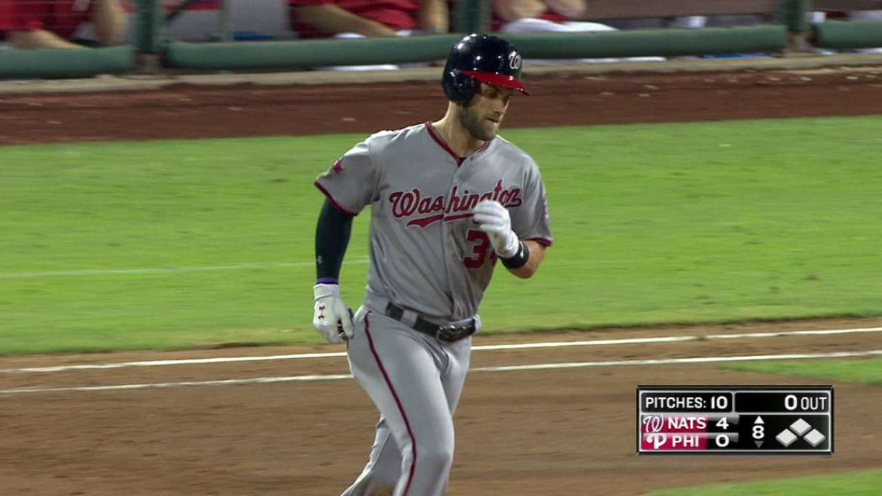 Harper's second homer