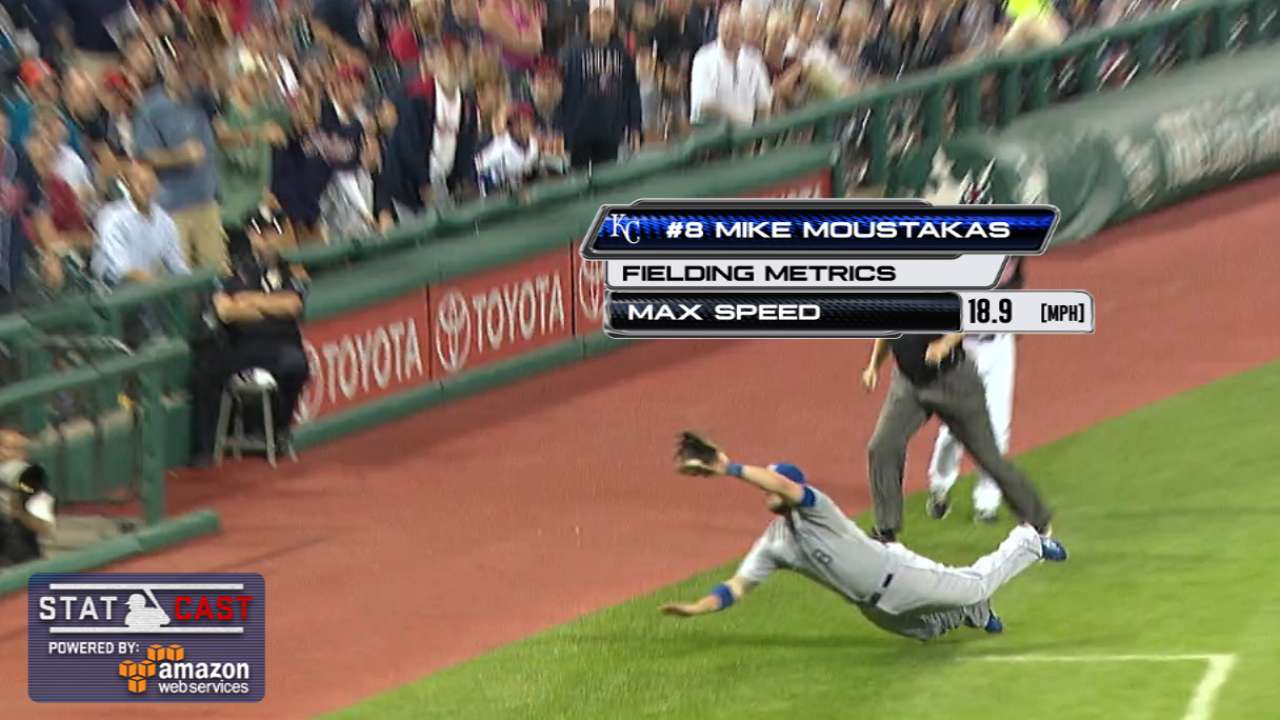 Statcast: Moose's great grab