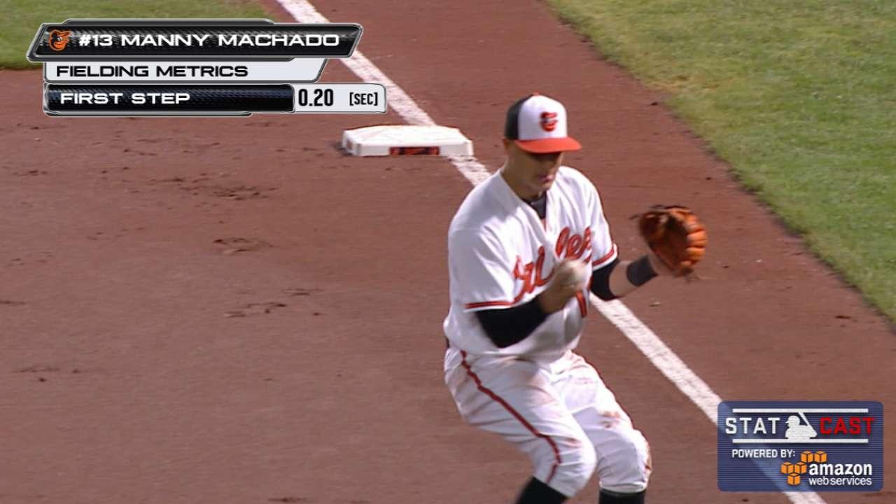Statcast: Machado's strong throw