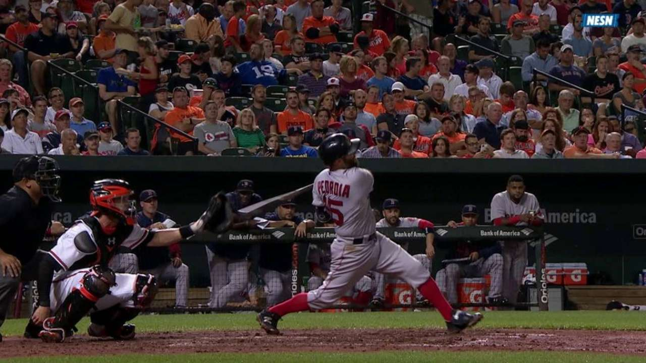 Pedroia's three-run shot