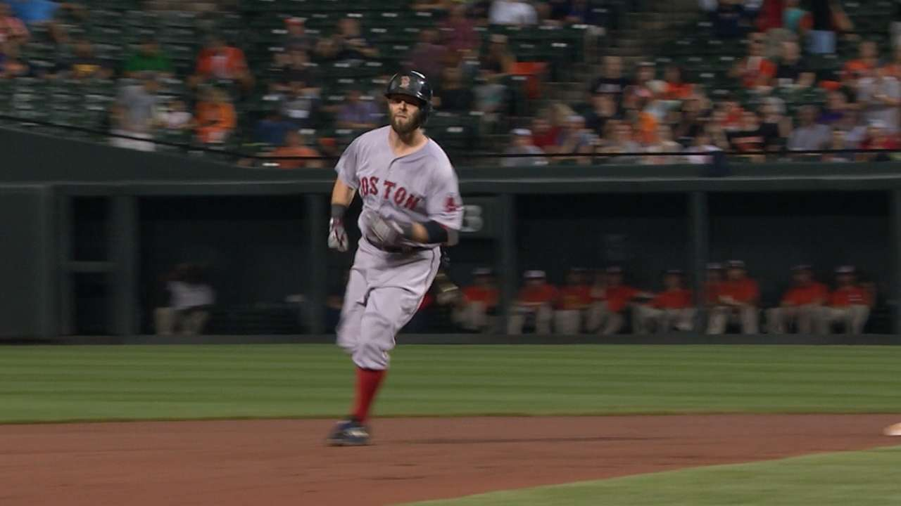 Red Sox five-run 4th