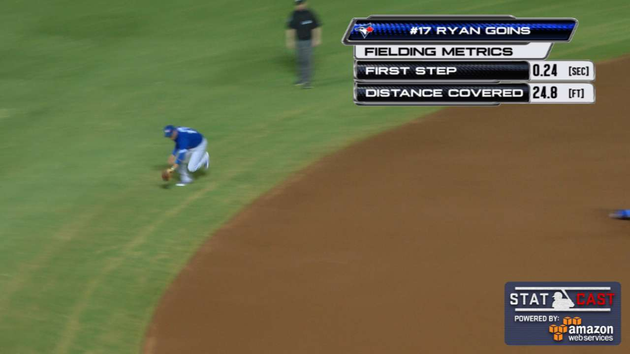 Statcast: Goins' rangy play ups ante for Price