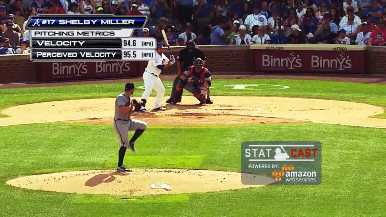 MLB Now: Statcast on Miller