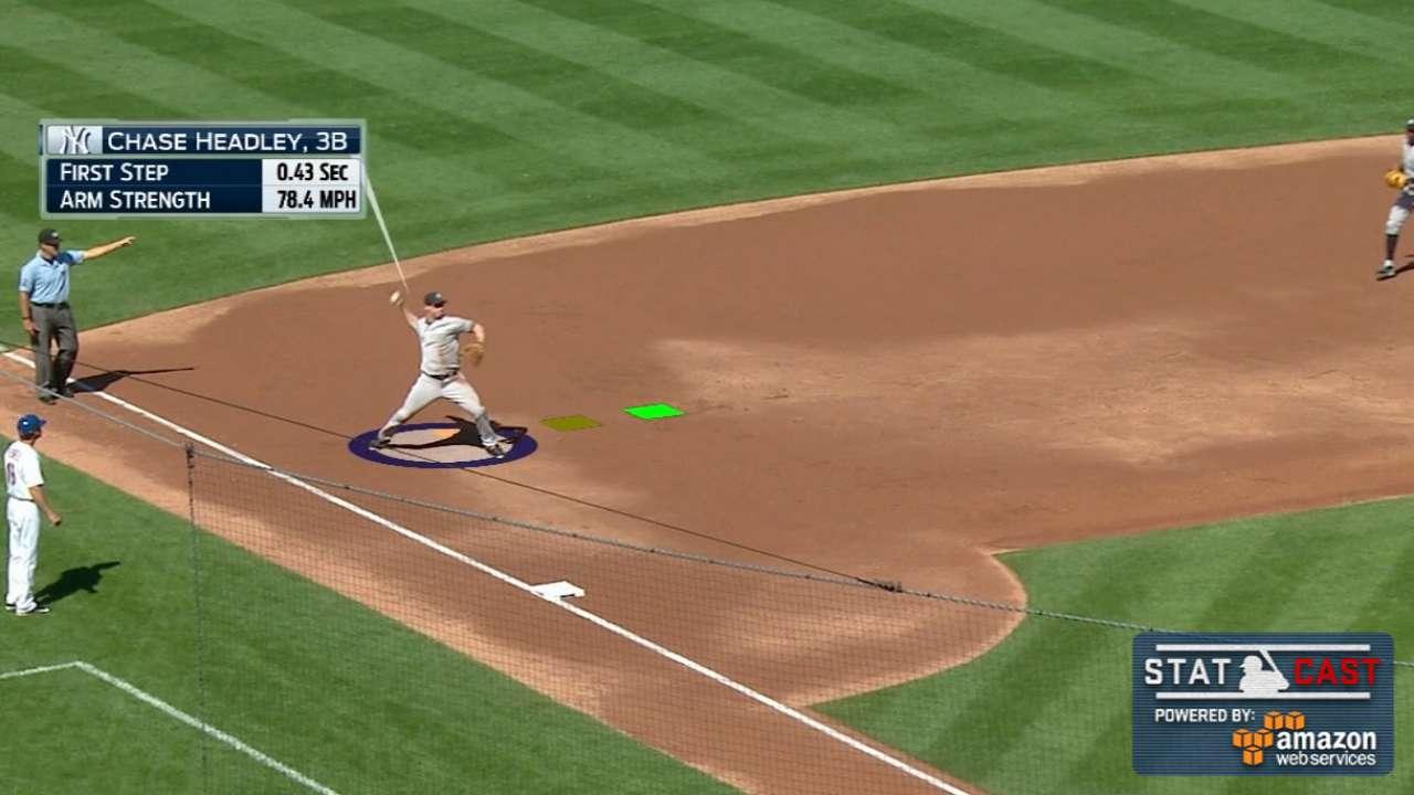 Statcast: Headley's strong throw