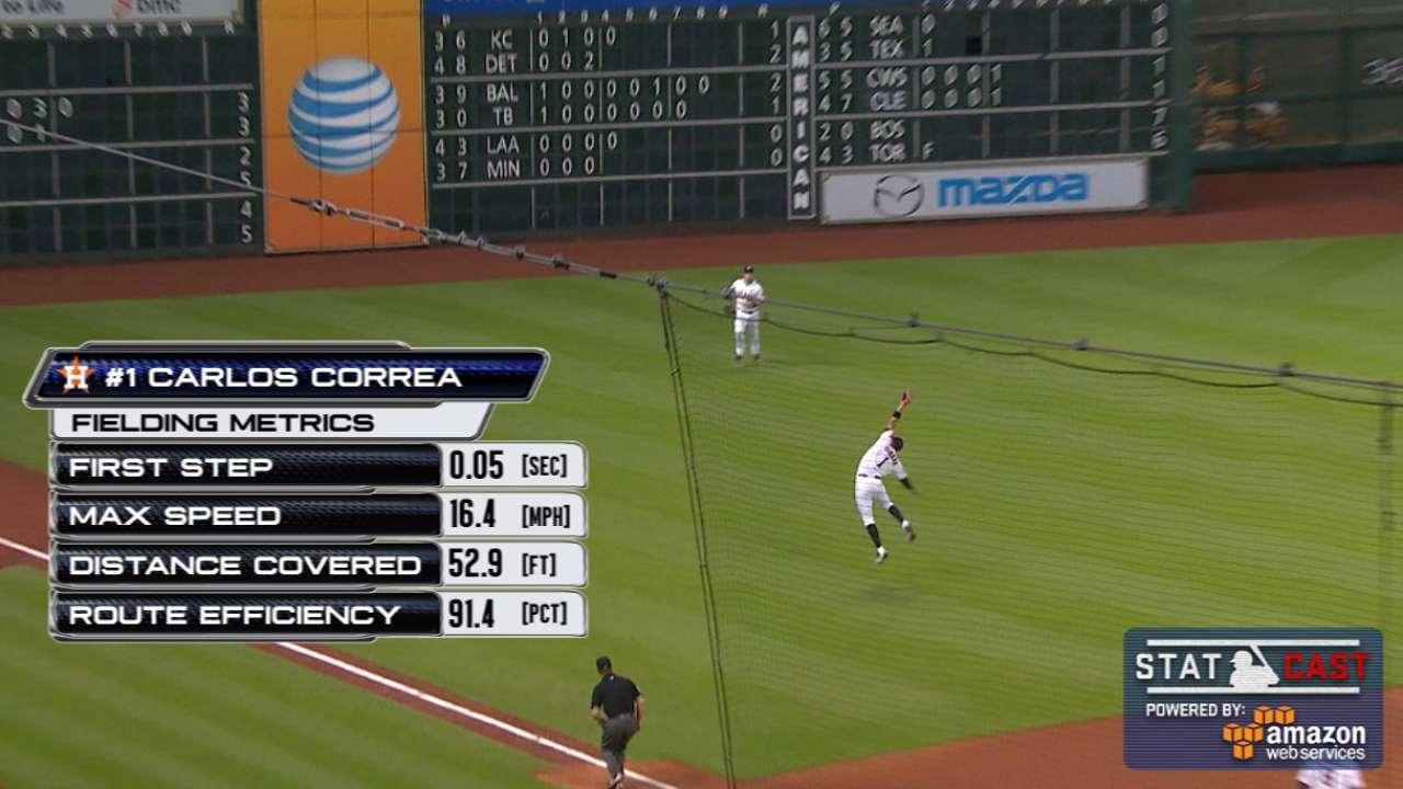 Statcast: Correa's great leap
