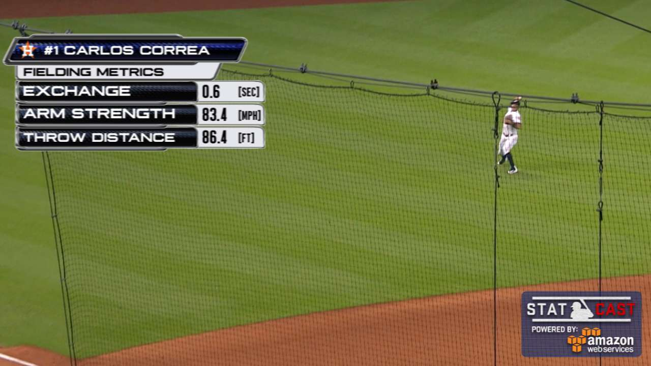 Statcast: Astros' great relay