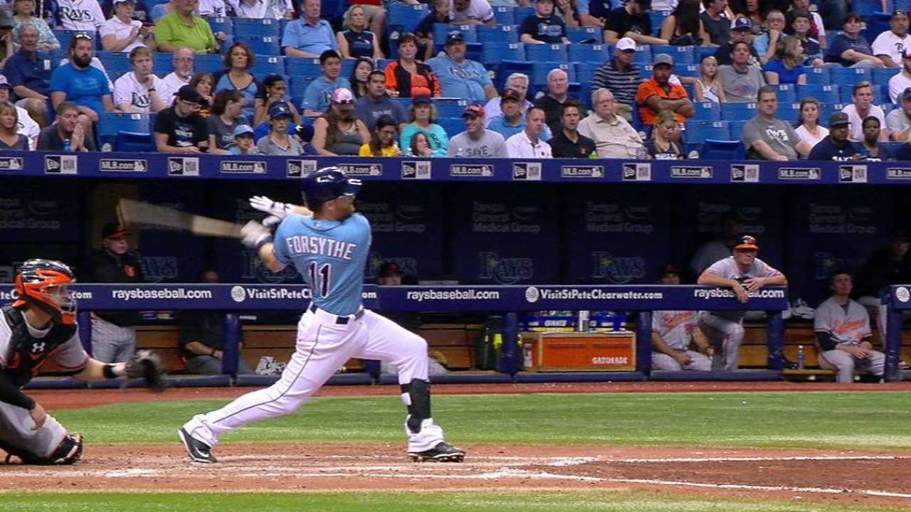 Forsythe's three-run homer