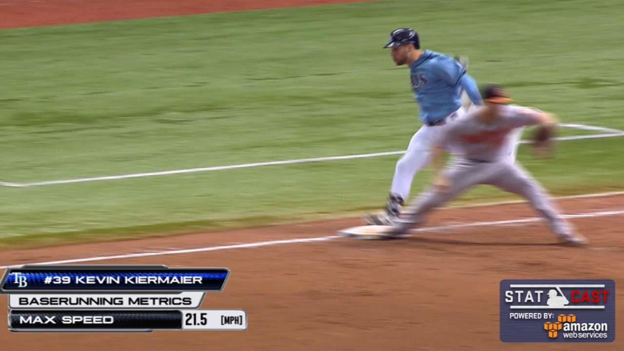 Kiermaier delivers as Rays walk off vs. O's