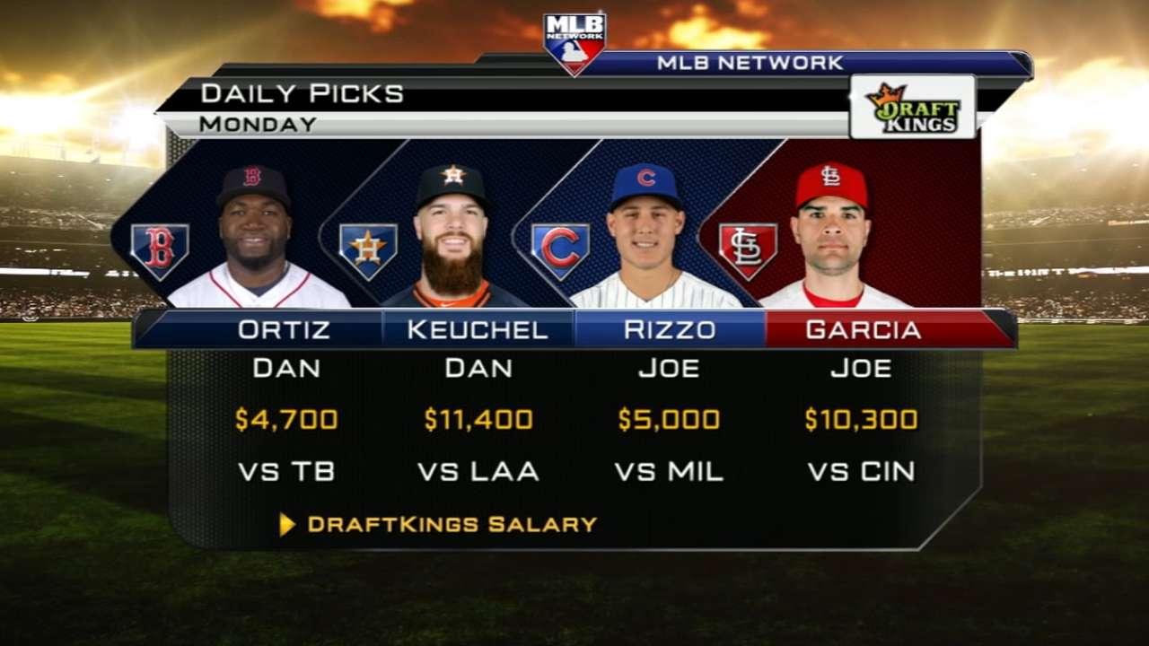 Blue Jays could rake vs. Warren, Yankees