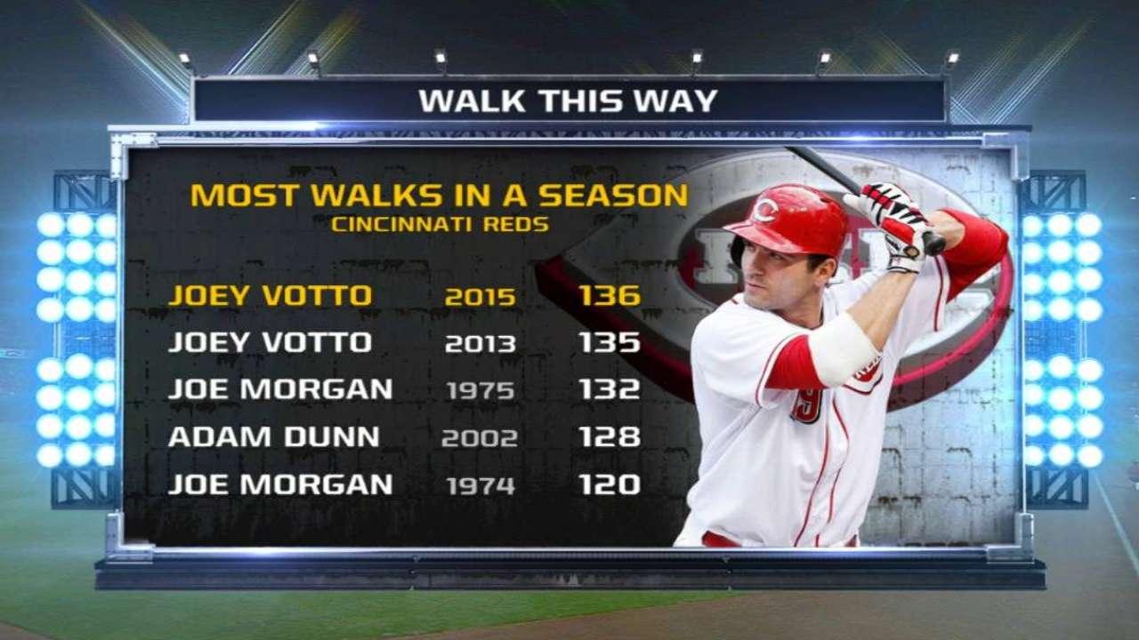 Votto's 136th walk of the season