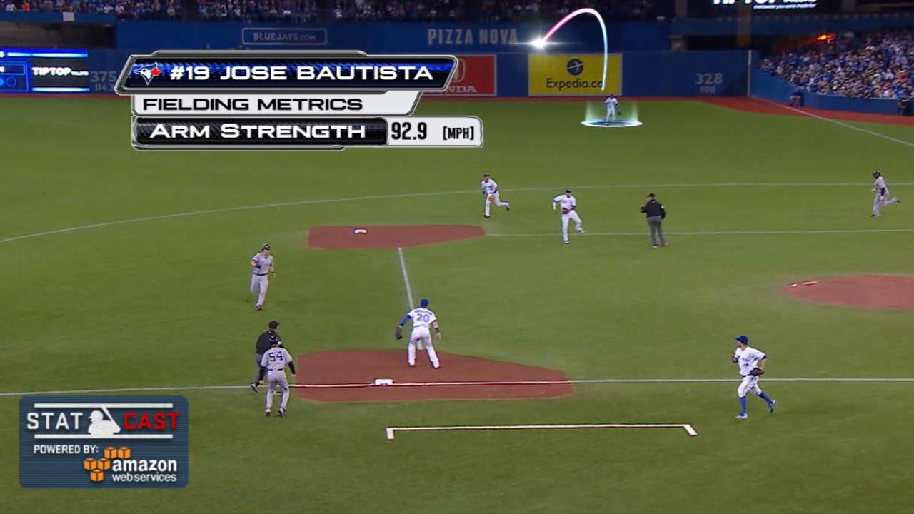 Statcast: Bautista's big throws