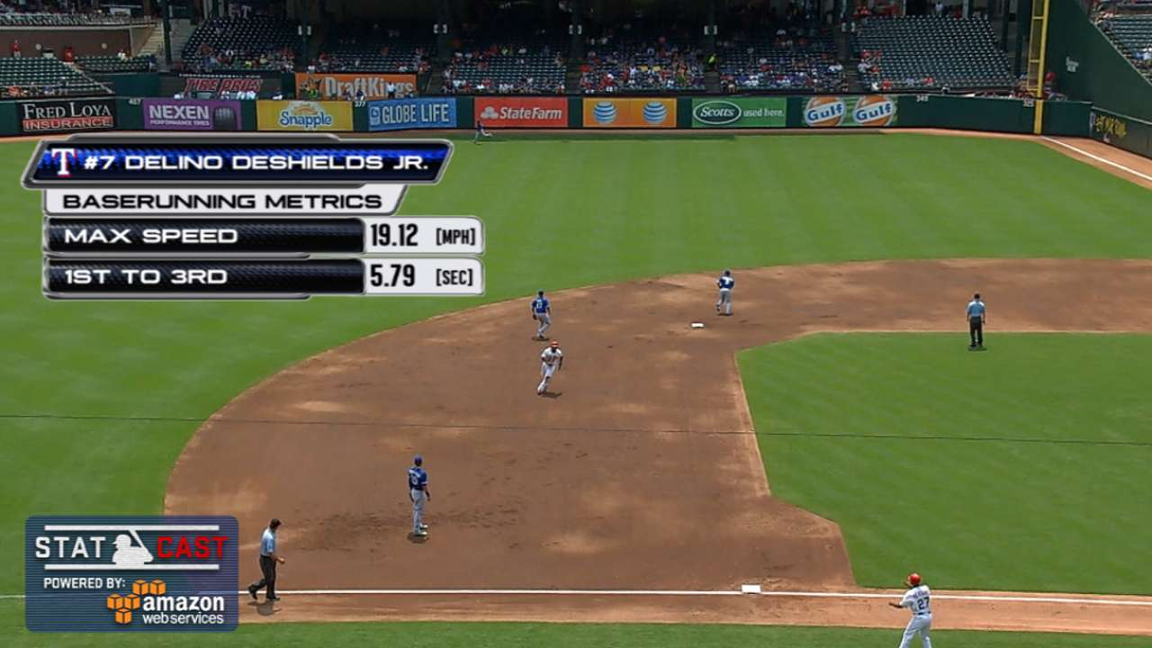 Rangers are MLB's most dangerous on basepaths