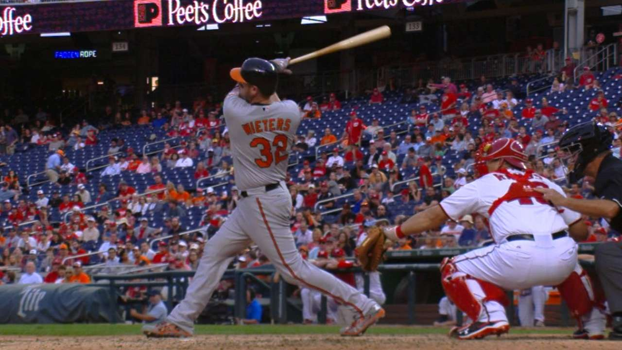 O's keep WC in sight with sweep of Nats