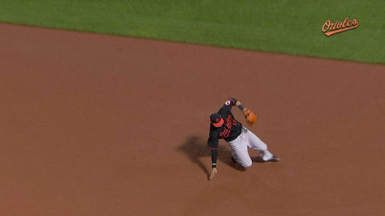 Gausman falters while bats baffled by Hill