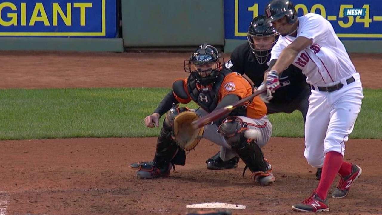 Boston takes series, slows O's in WC chase