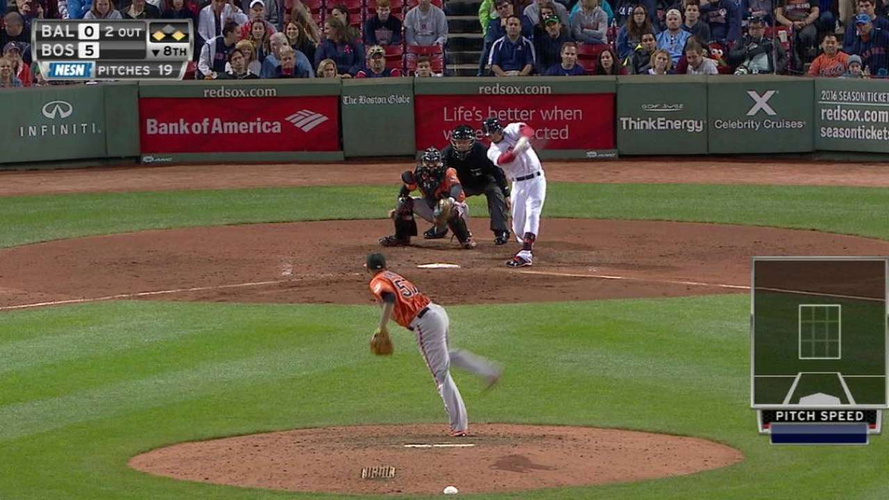 Betts' RBI ground-rule double