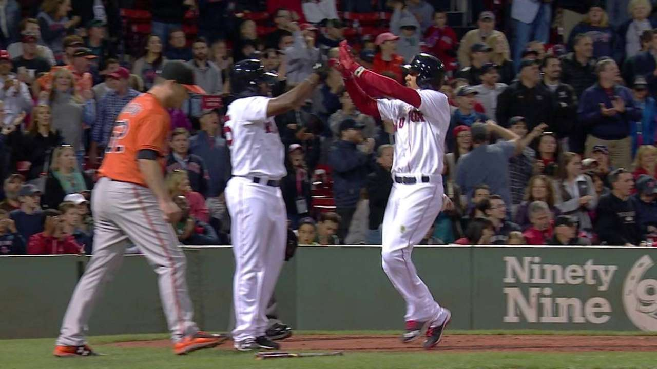 Two Red Sox score on error