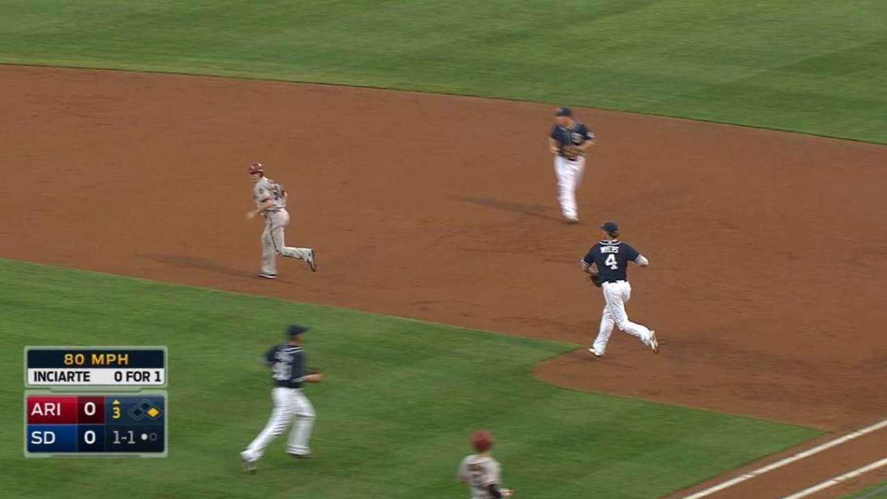 Around the Horn: First base