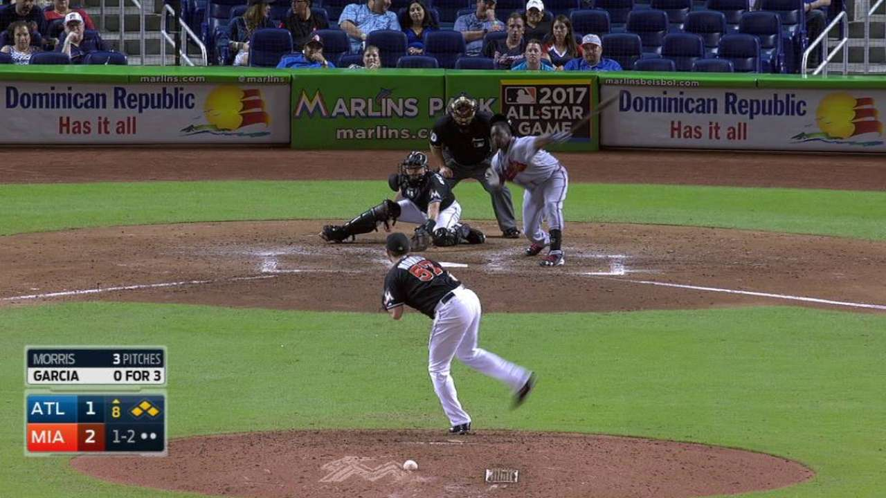 Morris gets big strikeout in 8th