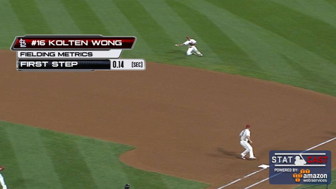 Statcast: Wong's great dive