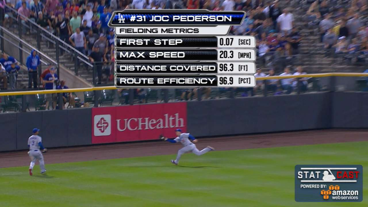 Statcast: Pederson runs it down