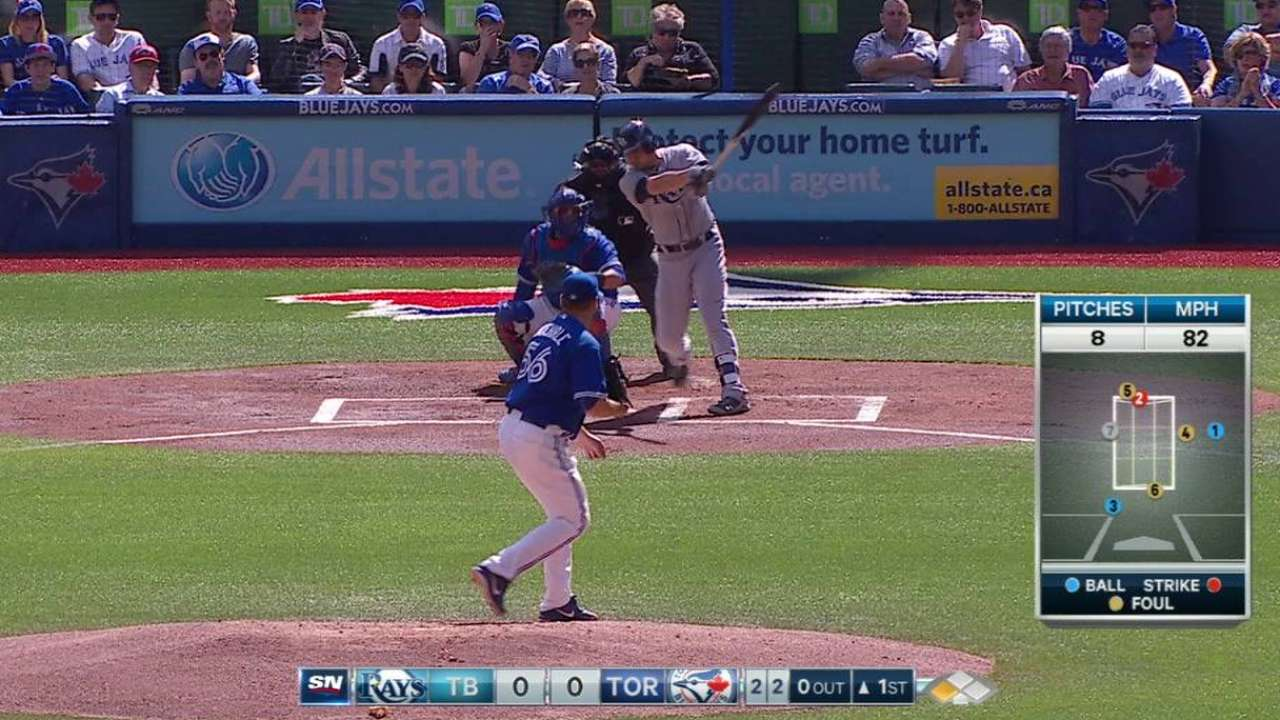 Buehrle strikes out Mahtook