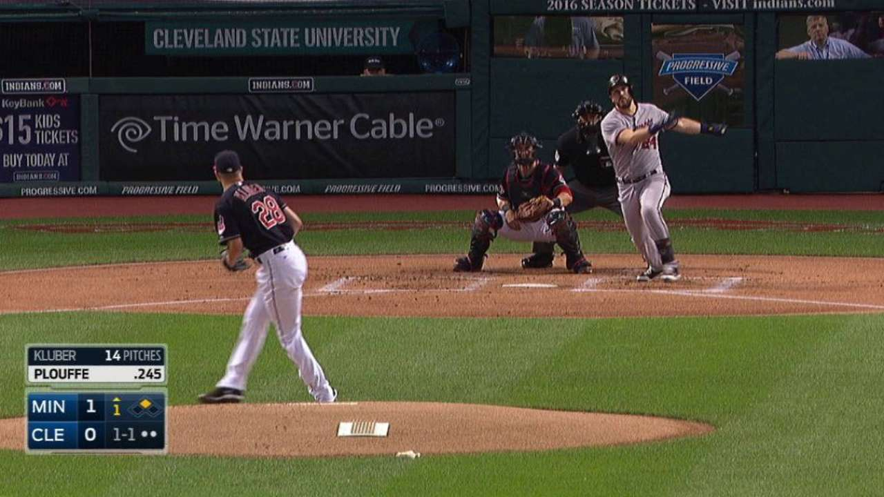 Aggressive Twins strike early against Kluber