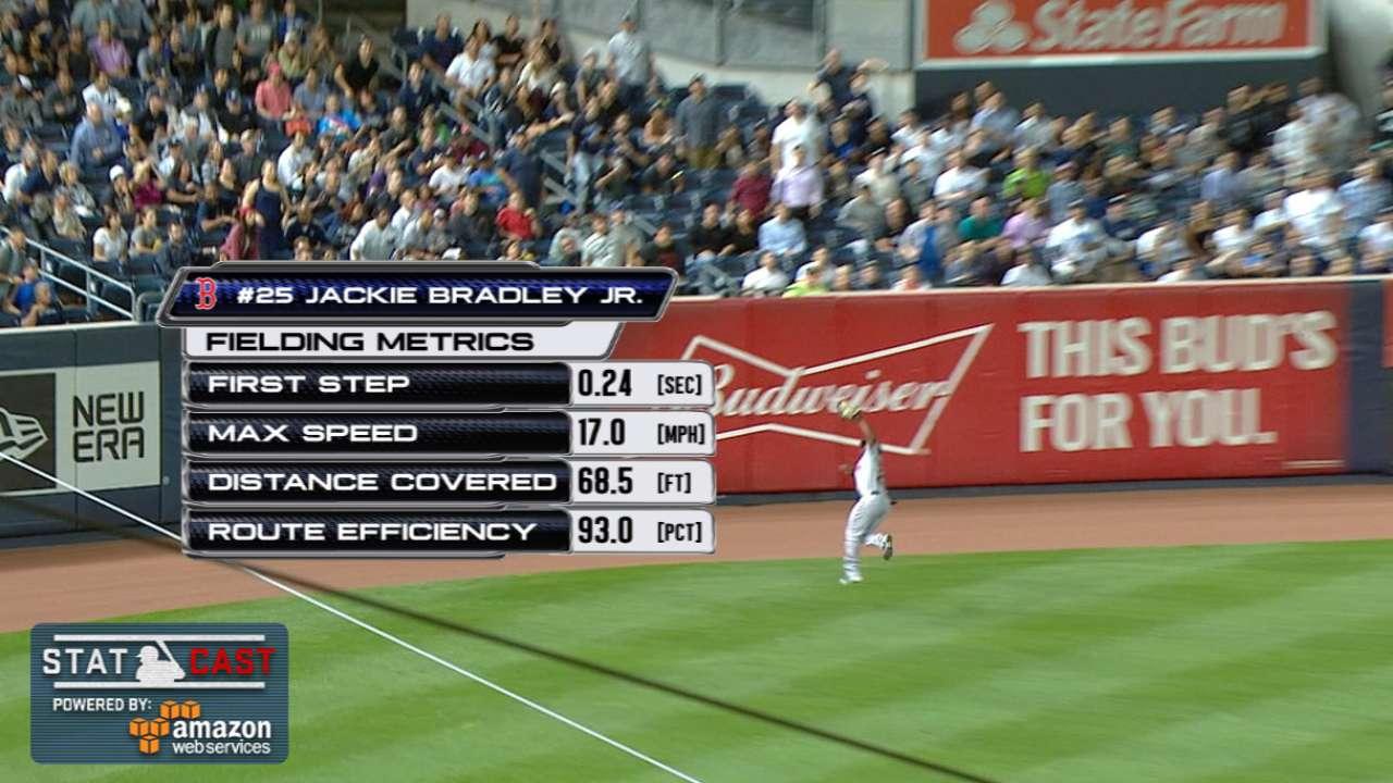 Back in left field, Bradley puts on clinic