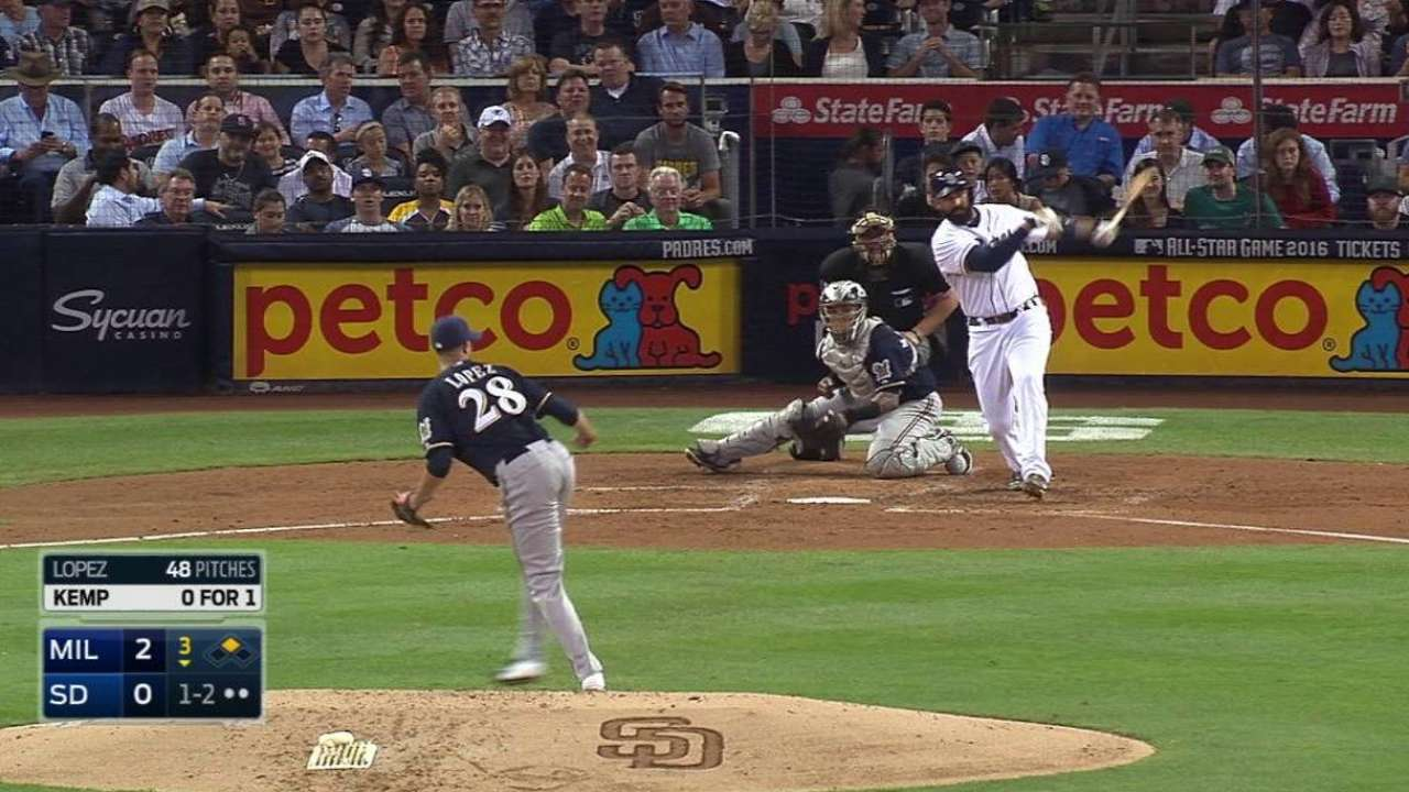 Kemp's 100th RBI of the season