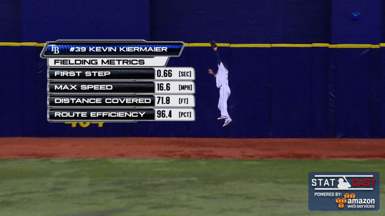 Statcast points to Kiermaier as MLB's top CF glove
