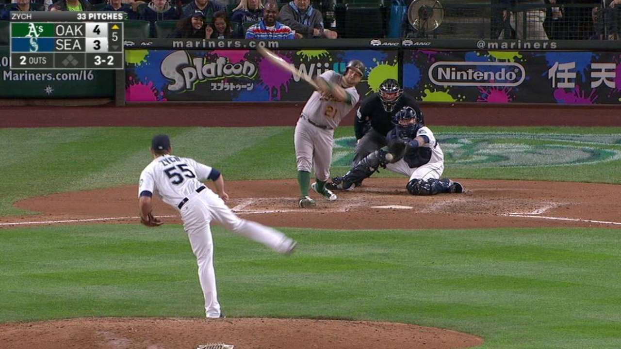 Zych strikes out Vogt