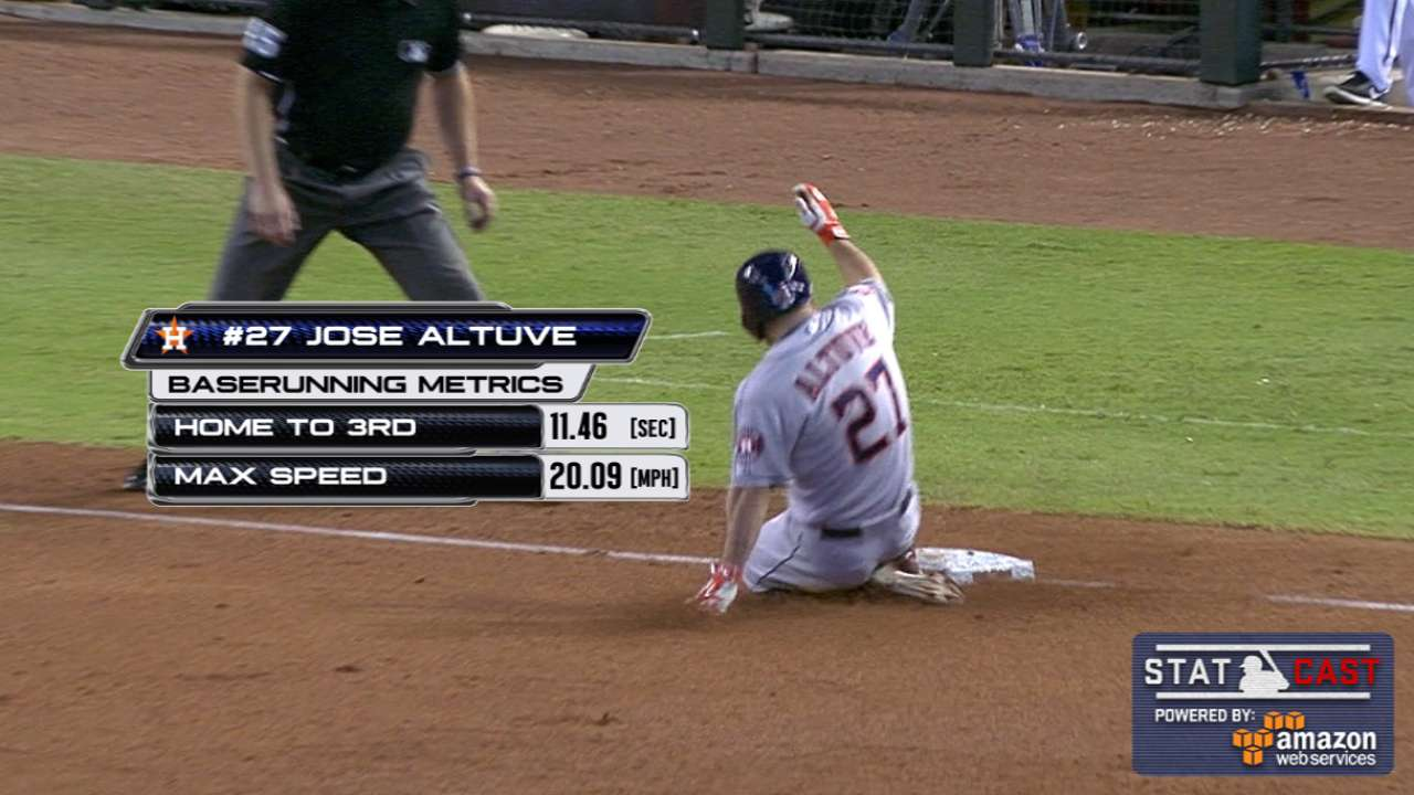 Statcast: Altuve flashes speed
