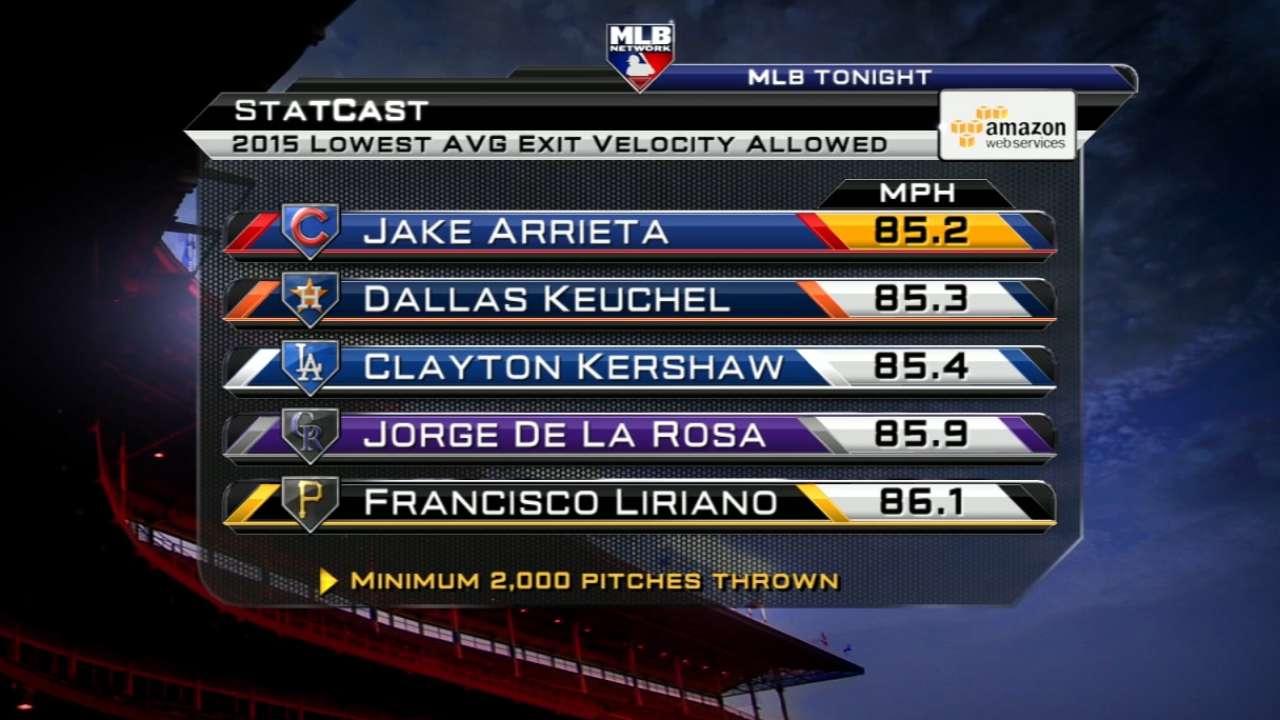 MLB Tonight: Statcast on Arrieta