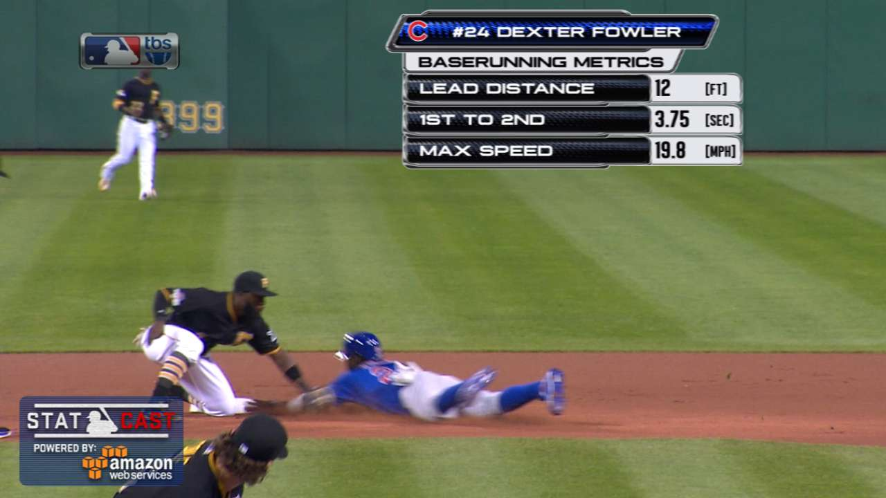 Statcast: Fowler swipes second