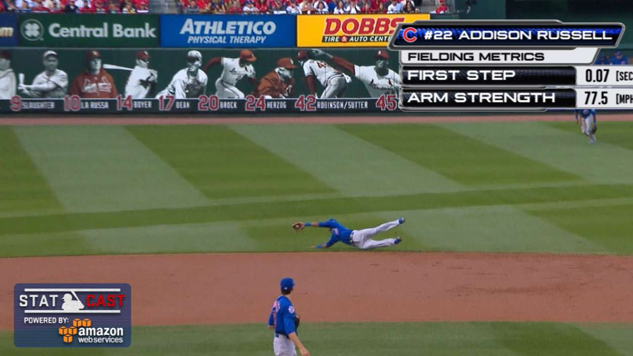 Statcast tracks great NLDS plays by rookies