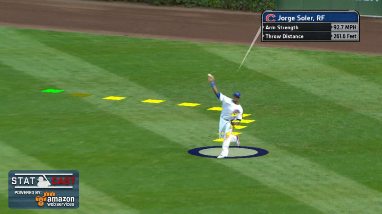 Statcast: Soler's strong throw