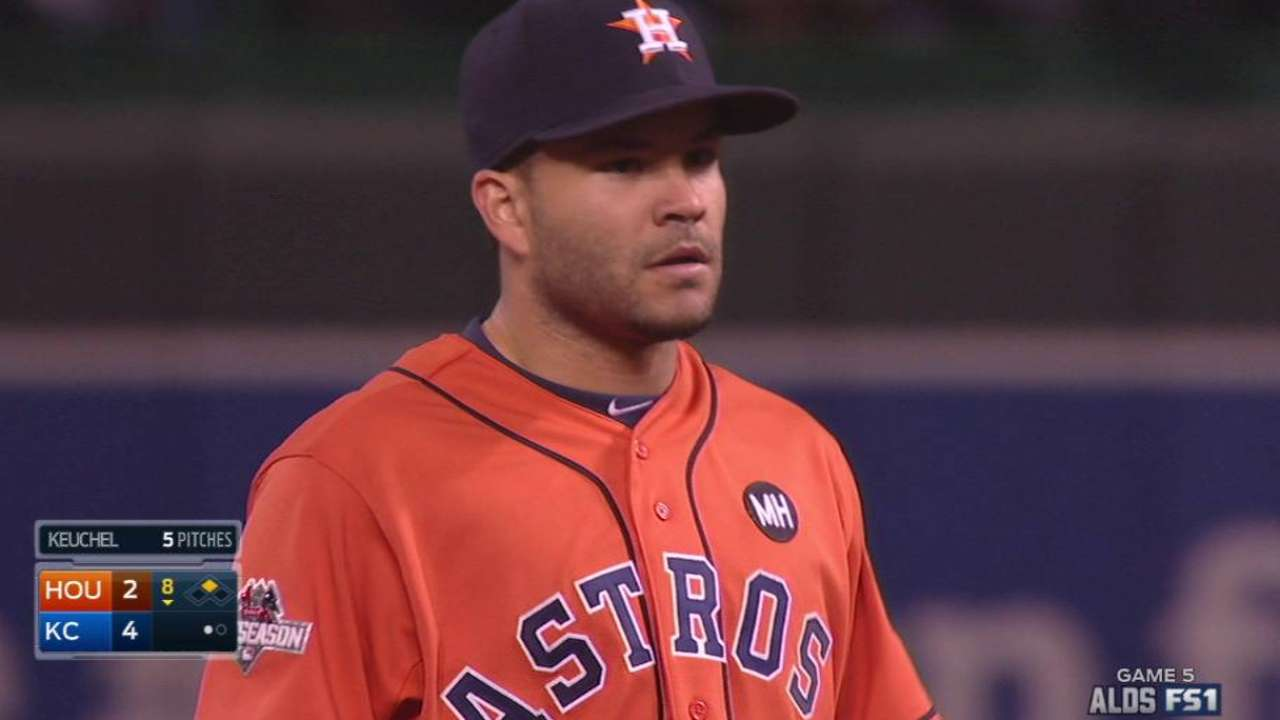 With solid core, Astros' future looks bright