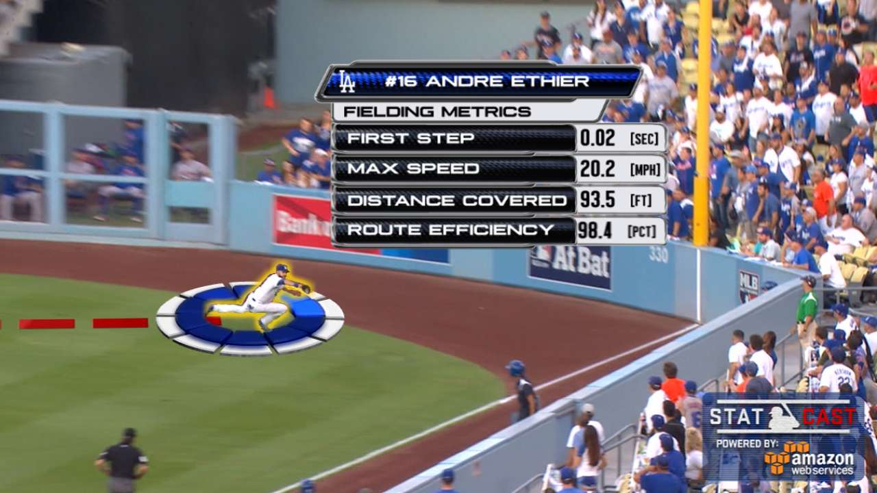 Statcast: Ethier's great grab