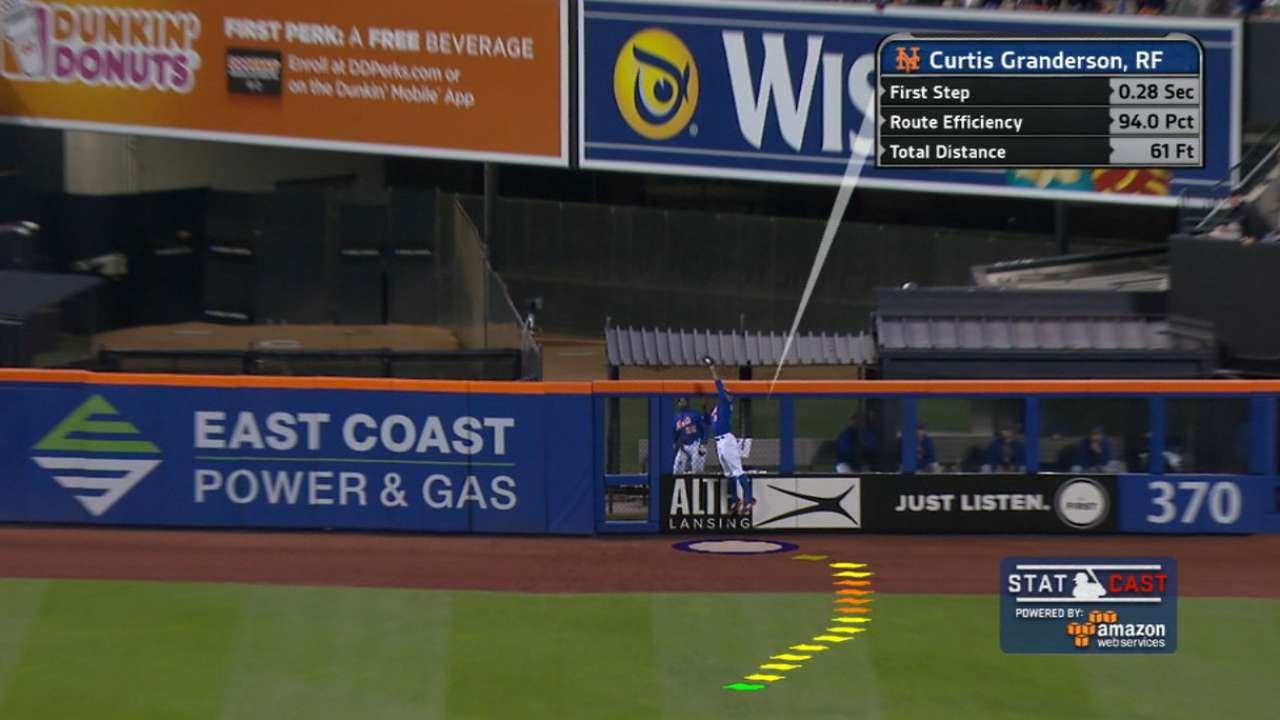 Grandy's theft: Clutch catch tops Statcast