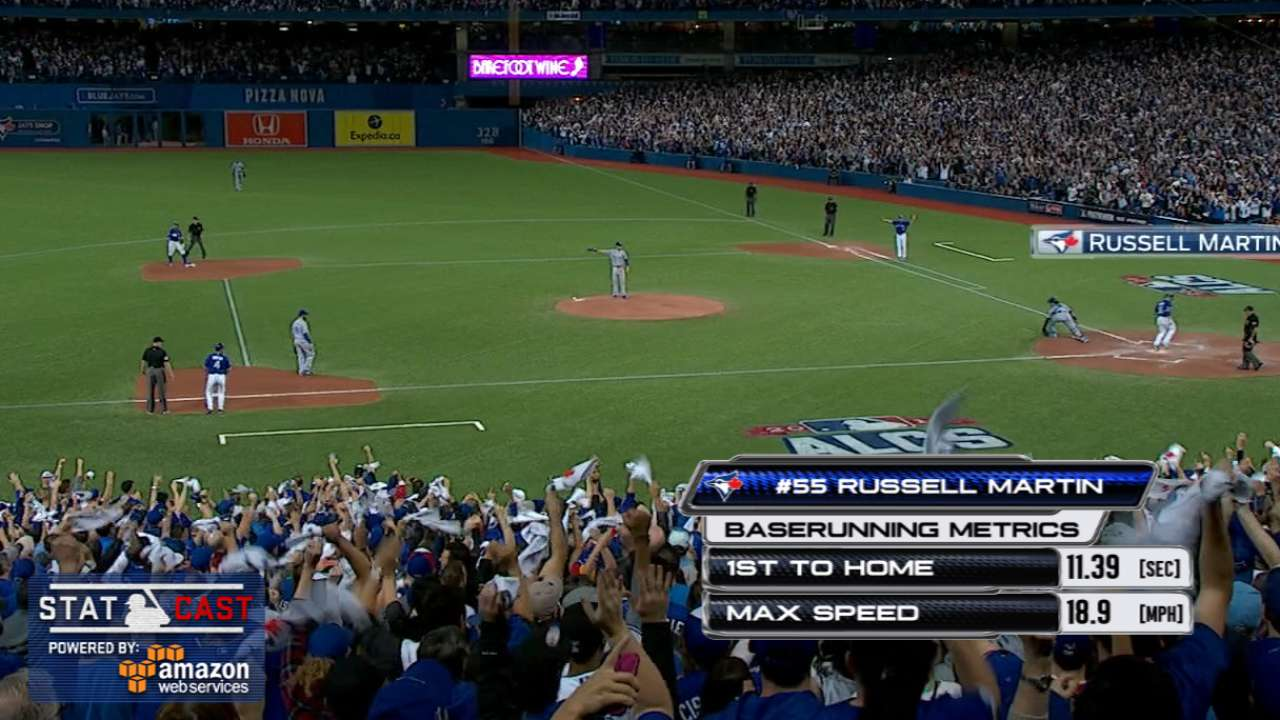 Statcast: Pillar's RBI double