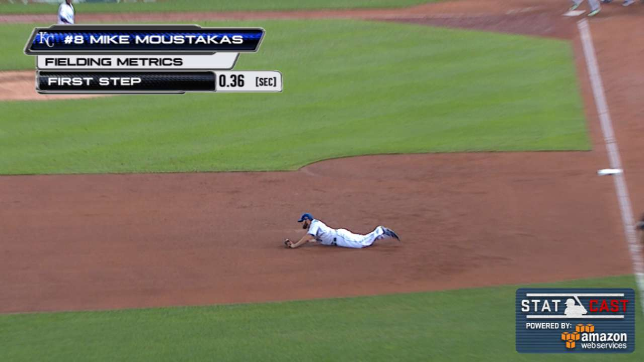 Ventura escapes fifth with help from Moose