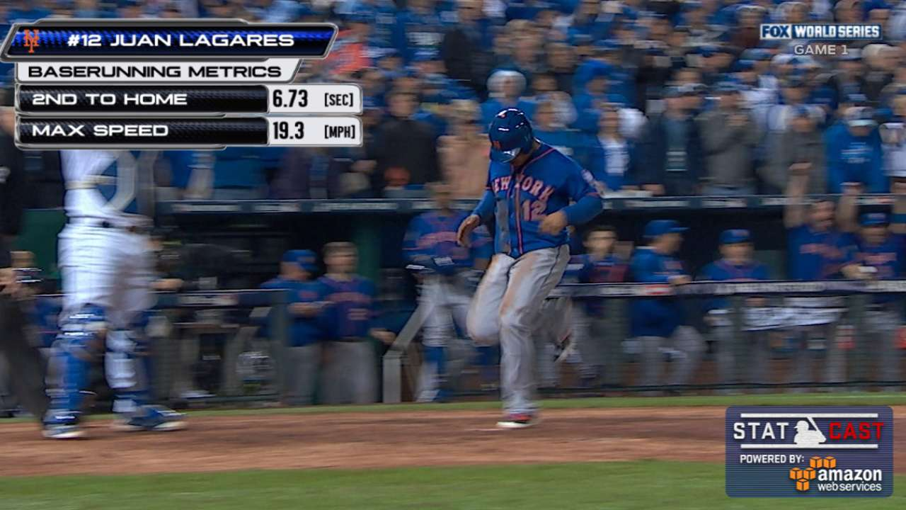 Statcast: Lagares comes home