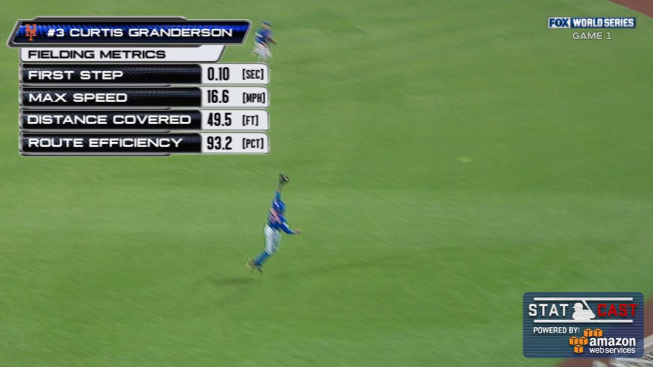 Statcast: Grandy's leaping catch