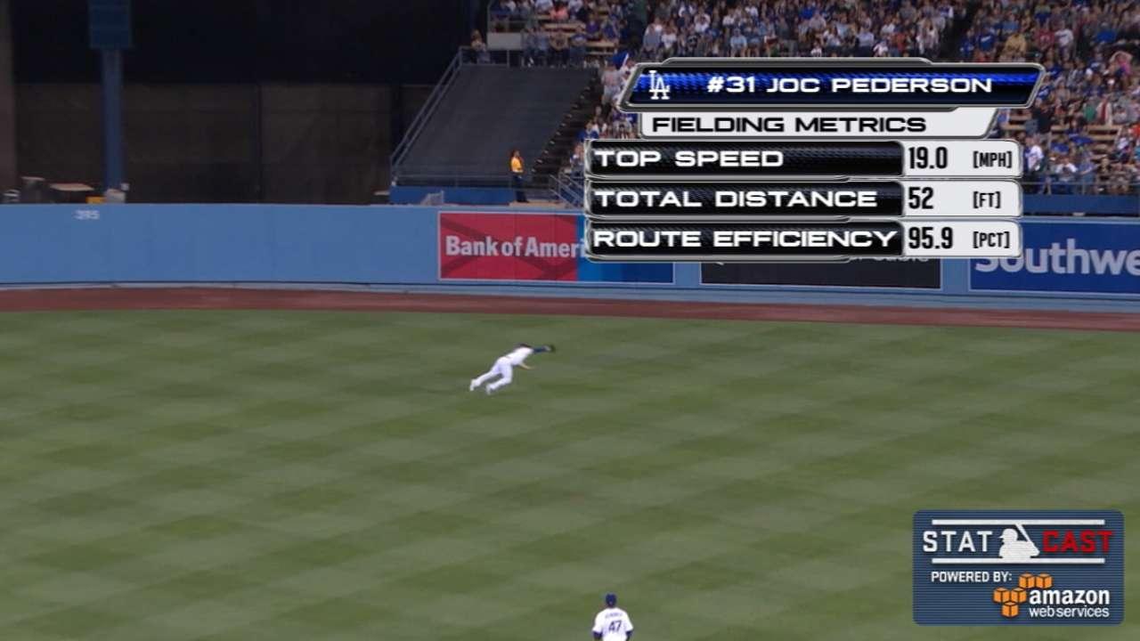 Statcast: Dodgers' 2015 season
